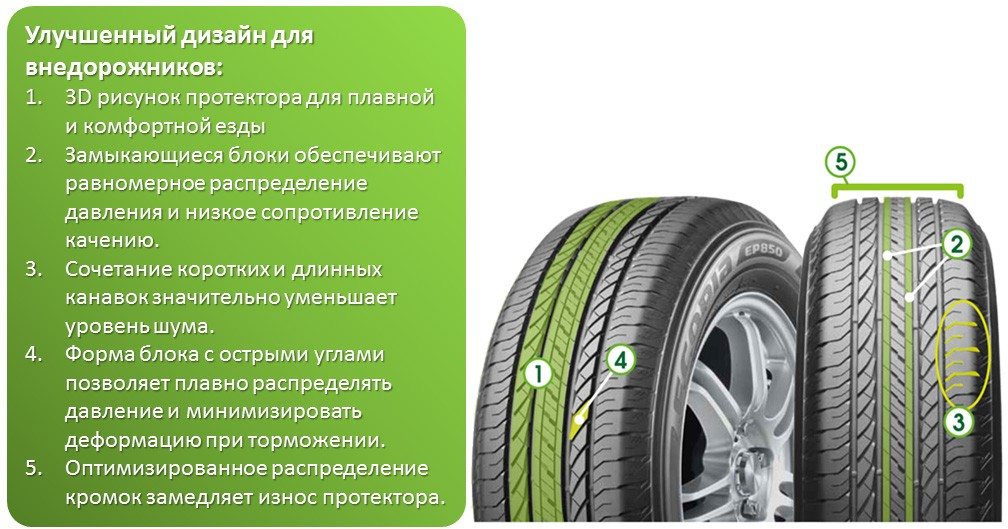 Летняя шина Bridgestone Ecopia EP850 285/60 R18 116V - фото 6